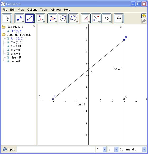 Geogebra Gradient of a line segment Coordinate Geometry Worksheet – Rise over Run Worksheets