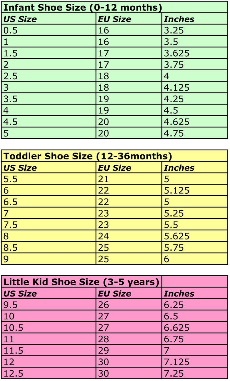 European Shoe Size  Conversion
