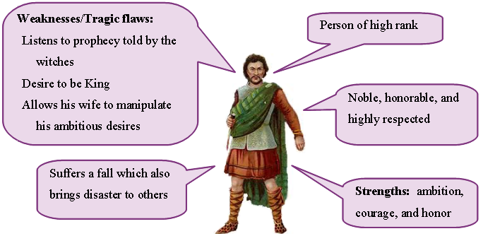 oedipus rex tragic flaw Comparing the tragic flaws in oedipus rex (the king) and death of a salesman - the tragic flaws in oedipus rex and death of a salesman oedipus rex and death of a salesman are two examples of tragedies.