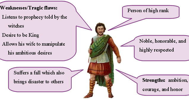 aristotles definition of tragedy in oedipus a play by sophocles Definition of a tragic hero name institution thesis statement how sophocles' oedipus exemplifies or refutes aristotle's definition of a tragic hero.
