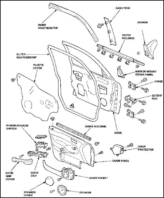 2003 Honda Accord Oil Dipstick Diagram additionally 2005 Honda Odyssey LX as well 2003 Honda Accord Parts Diagram in addition Custom Billet Side Mirrors For Hot Rods likewise 2000 Honda Civic Door Diagram. on 2005 honda odyssey sliding door parts diagram