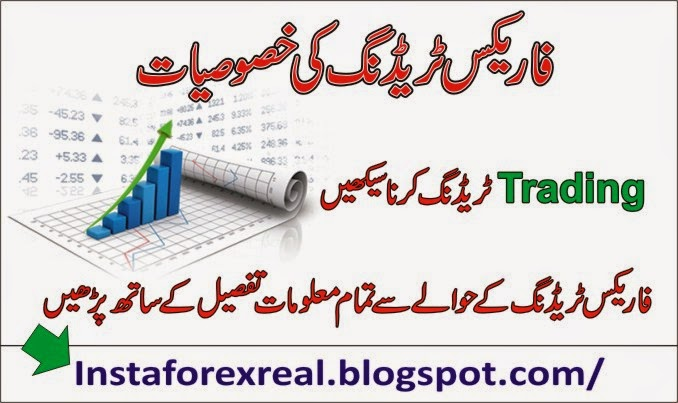 Forex market saturday
