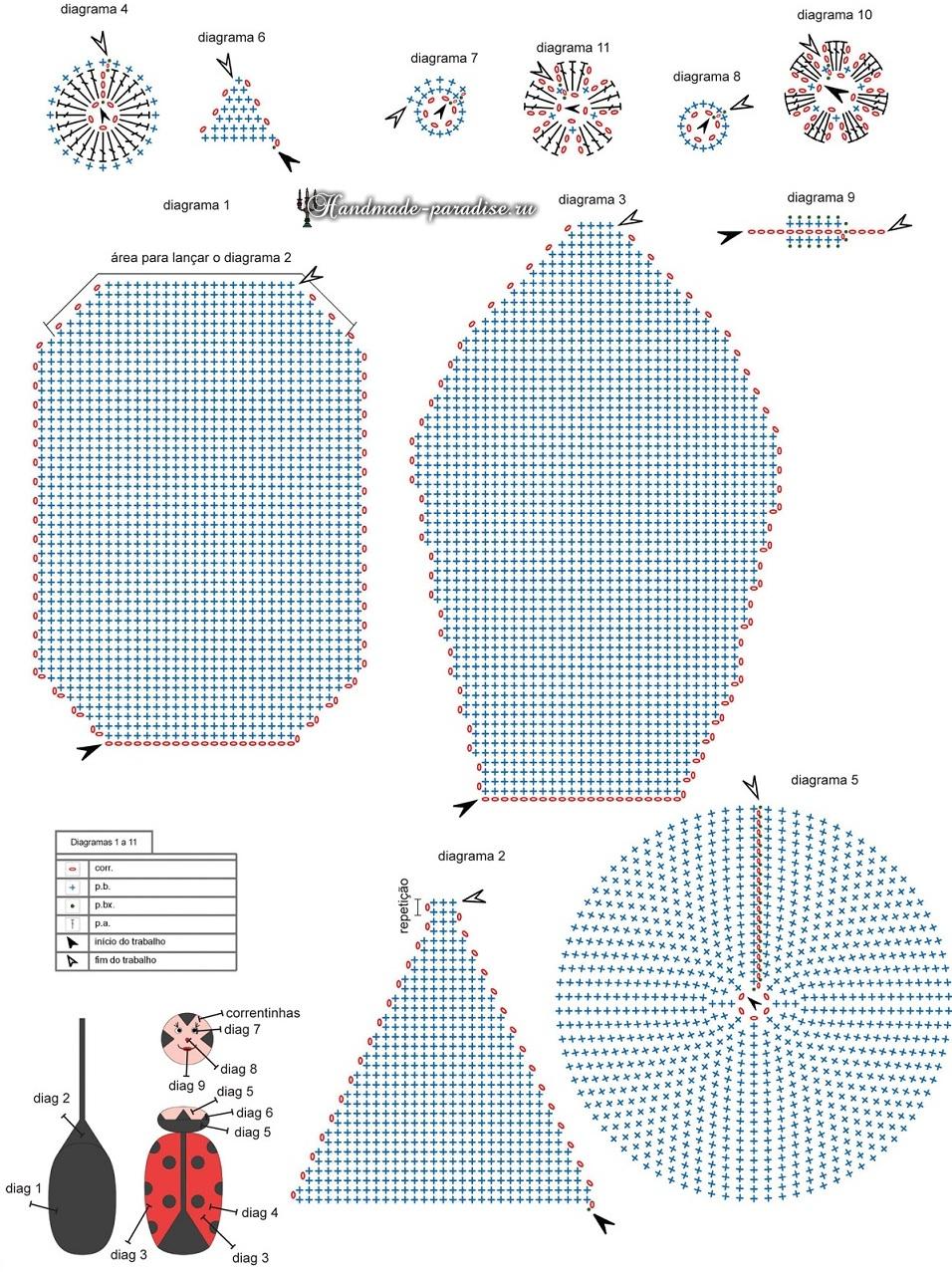 Вязаные игрушки подушки крючком со схемами и описанием