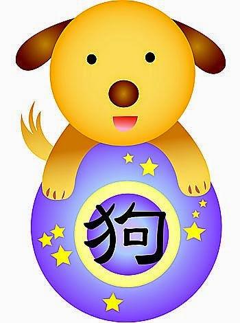 Zodiaco Chino para niños signo del Perro