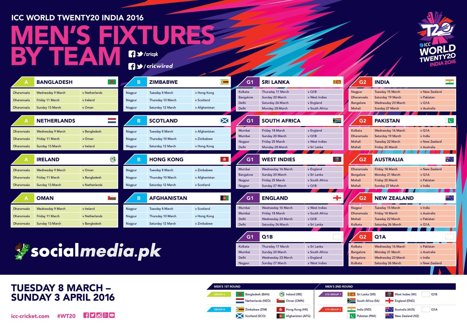 schedule, t20 scedule, fixtures, t20 world cup, live, streaming, t20 ...