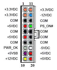 konektor 20 pin