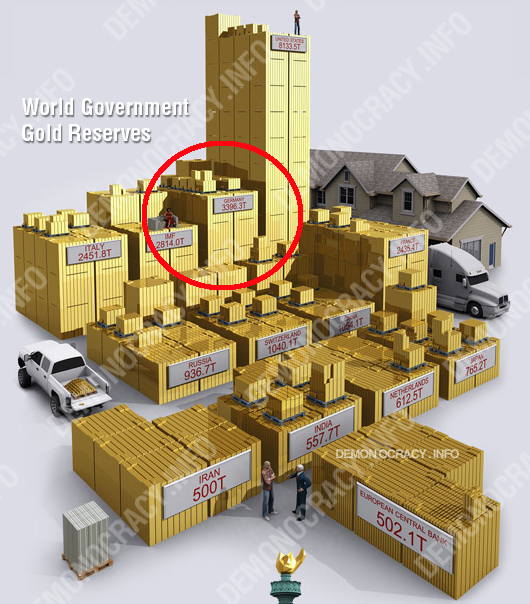 Leery Germany Repatriating Gold From U.S. - infographic