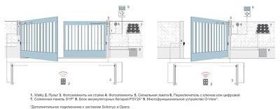 Схема установки рычажных приводов автоматики распашных ворот