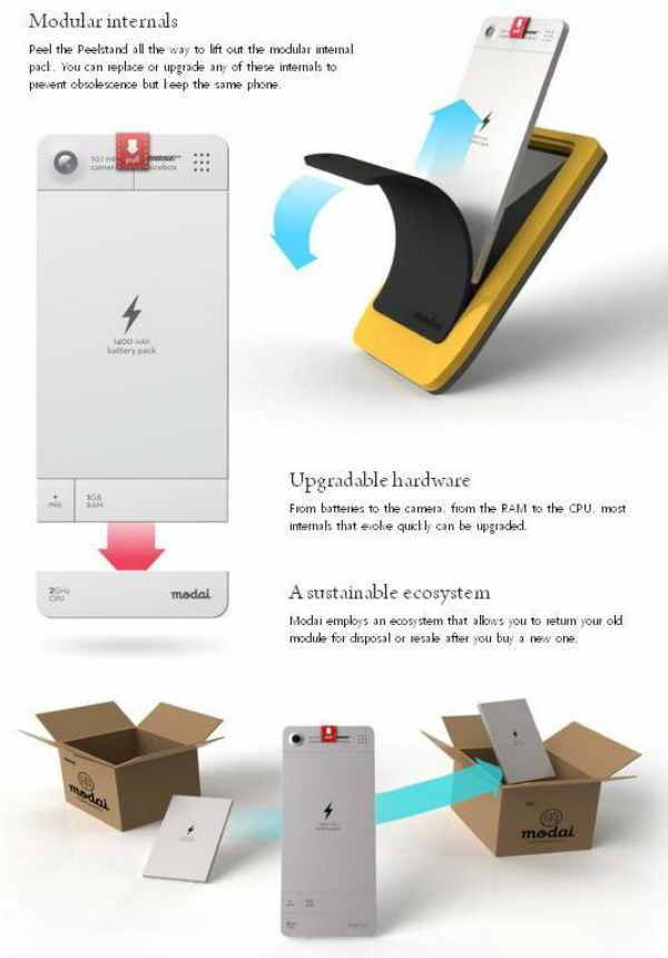 Ziemlich Muscle Wire Moving Handset Fotos - Elektrische ...