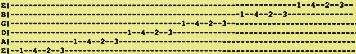 Fingering Alat Musik Gitar 3: Skala Chromatic Modifikasi B