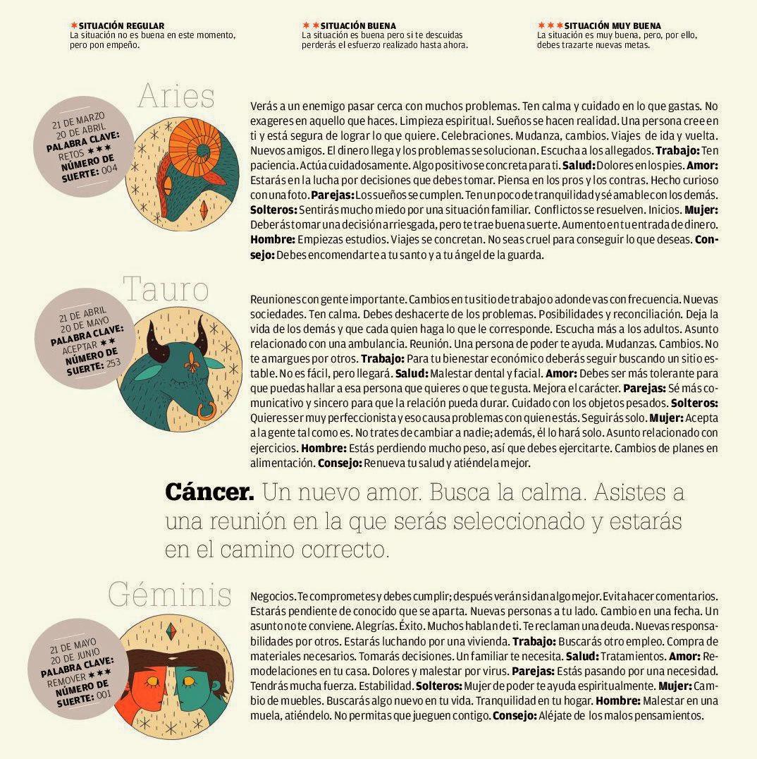 ... Aries, Tauro, Géminis del 6 al 12 de julio de 2014 Adriana Azzi Sedes