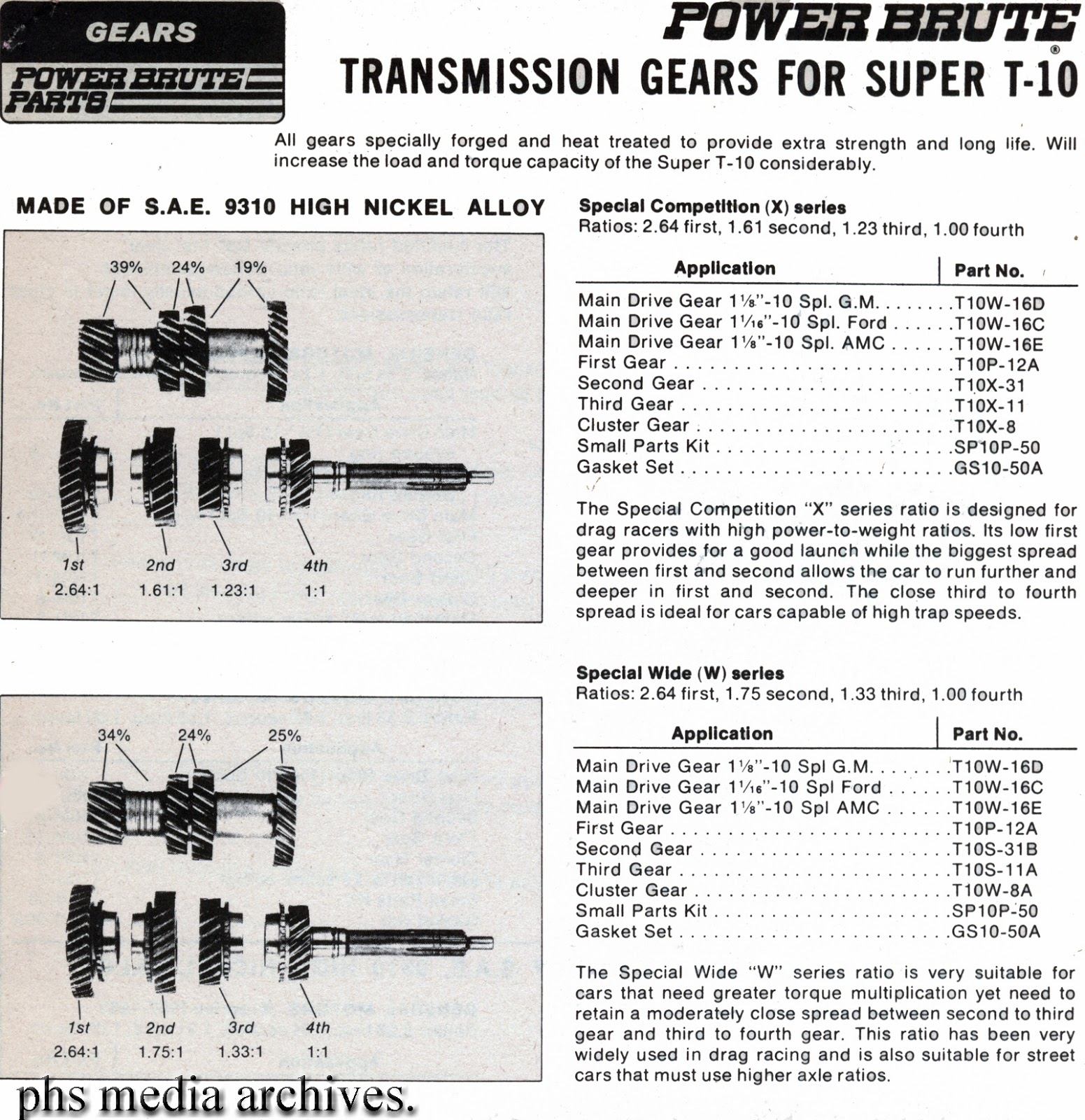 gm 4 speed manual transmission identification numbers