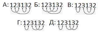 решение самой сложной задачи олимпиады Кенгуру по математике для 3 и 4 классов - про верёвки