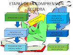 Comprensión y expresión oral y escrita