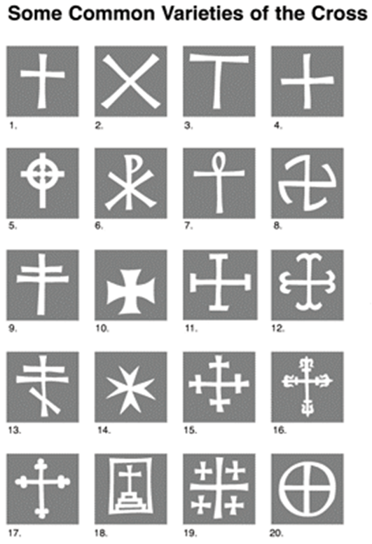 Homebrewed Theology The Holy Cross The Ultimate Christian Symbol