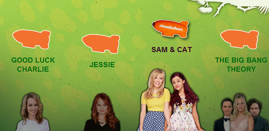 Sam and Cat Vote 2014 Kids Choice Awards
