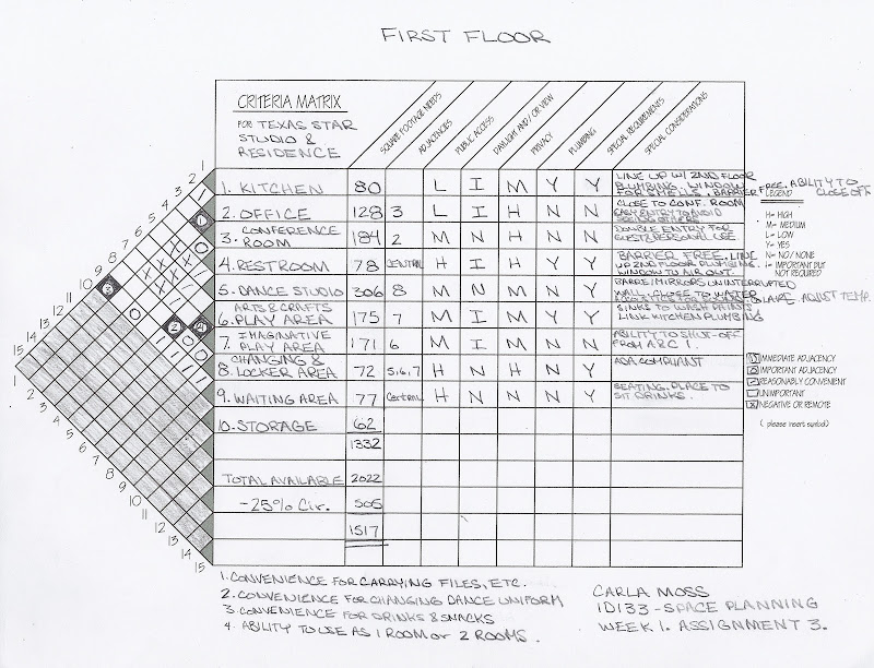 look at my criteria matrix title=