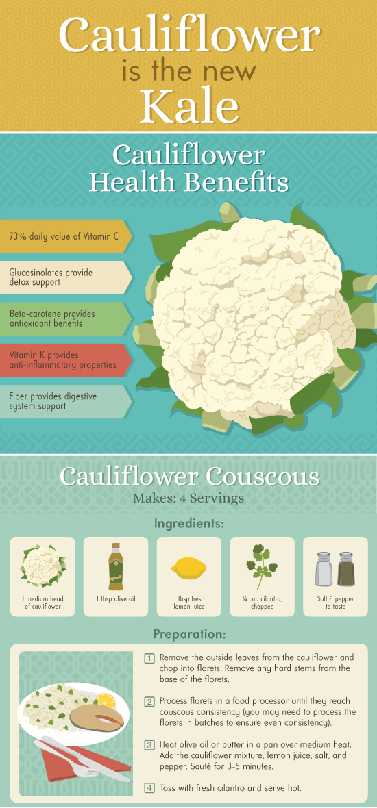 Infographic: Cauliflower is the New Kale