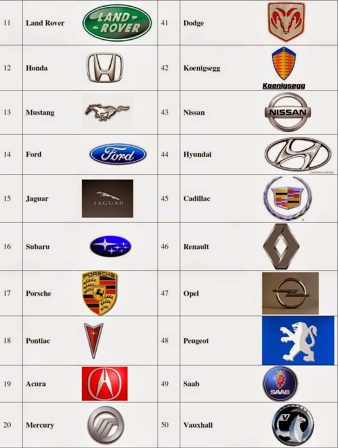 best cars brands and car companies