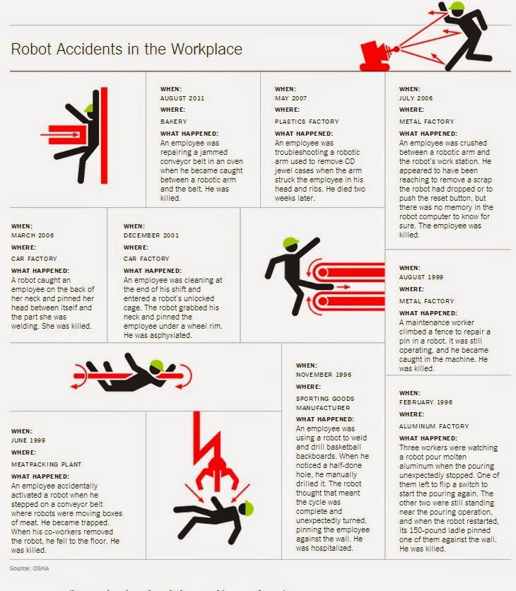 As Robotics Advances, Worries of Killer Robots Rise