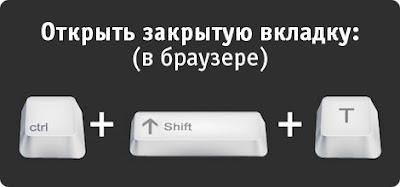 Горячие Клавиши в Windows: Открытие закрытой вкладки в браузере