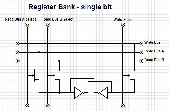 Dave's Hacks: Inside the armv1 Register Bank