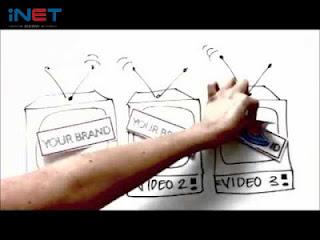 10-y-tuong-video-marketing
