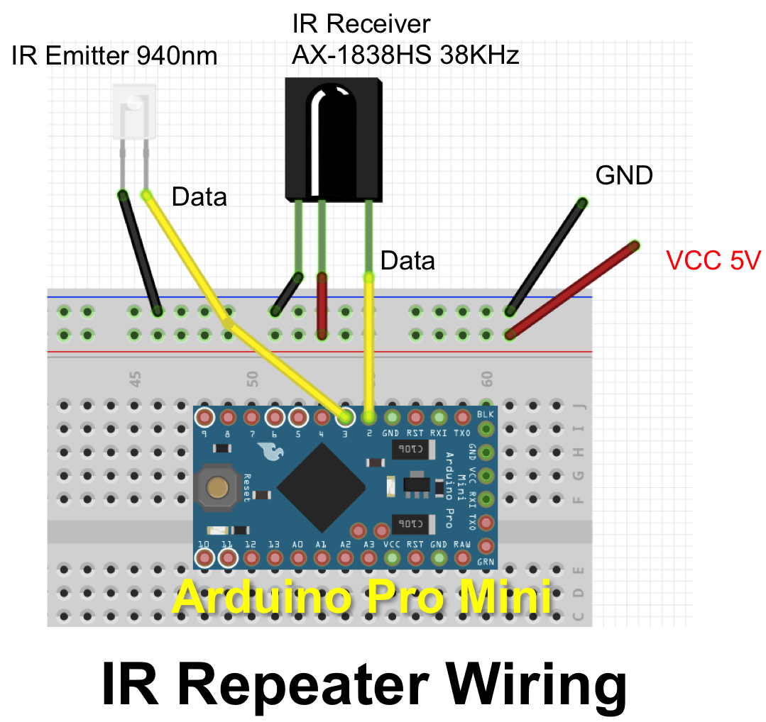 esp8266 IR Library - Google Groups