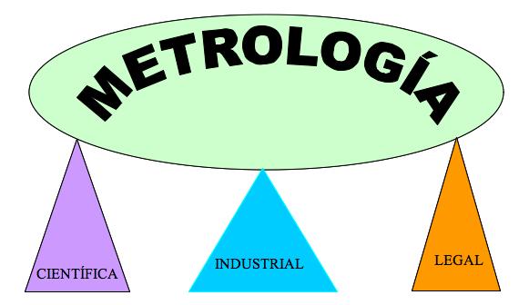 ley de calidad y seguridad industrial: