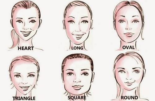 http://sharongalvinhatdesigner.com/face-shapes