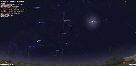 EVENTOS ASTRONOMICOS MARZO 2014