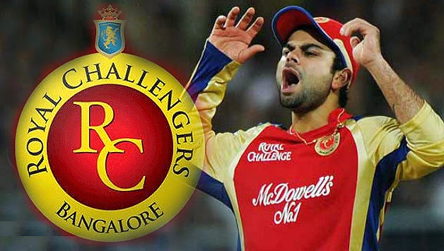 Royal Challengers Bangalore HD Wallpapers Free Download