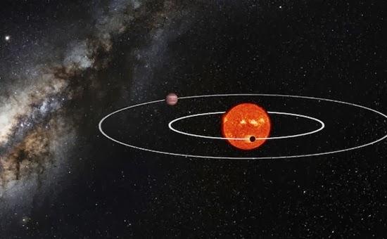 Penemuan Planet Ekstrasurya yang 'Tak Terlihat'