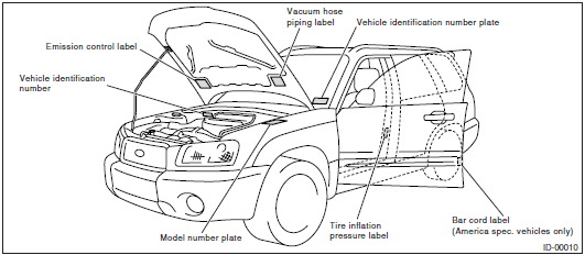 subaru forester parts diagram seat html