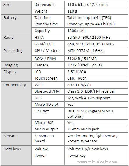 Acer Liquid Z110 Spesifikasi - www.teknologiz.com