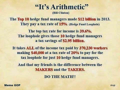 It's Arithmetic