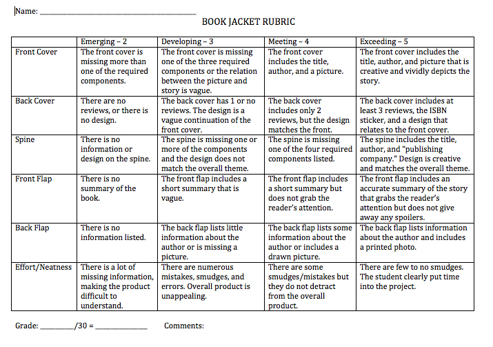 book report assignment rubric Rubistar is a tool to help the teacher who wants to use rubrics, but does not have the time to develop them from scratch rubric project name: book jacket report:.