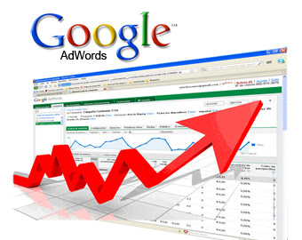 Un buen CTR en Google AdWords