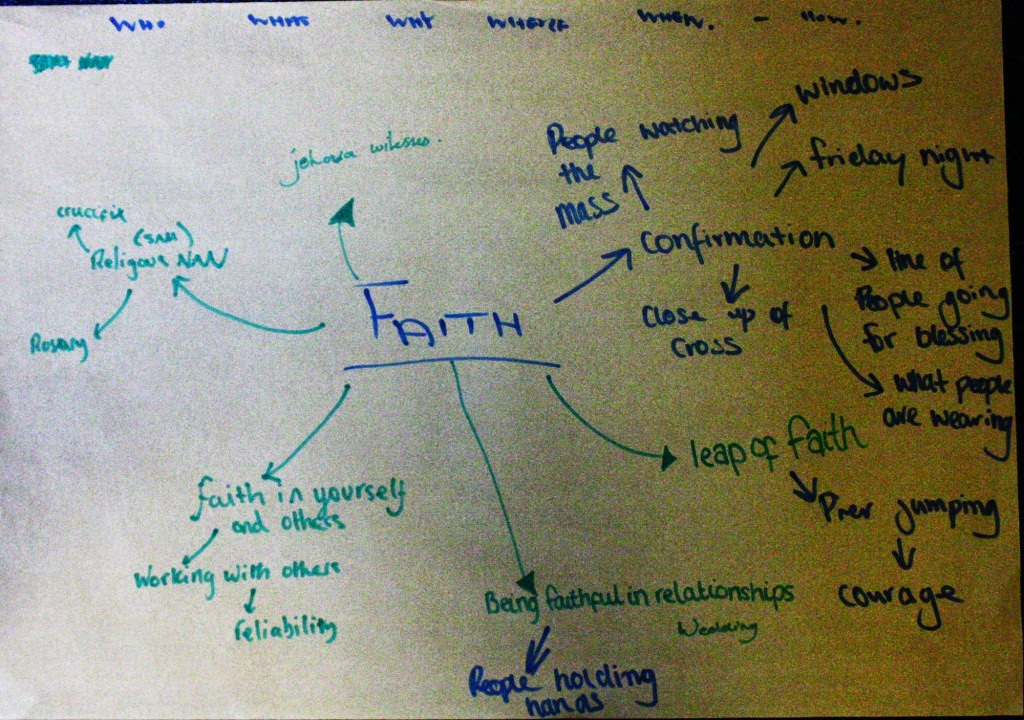 A2 faith family community mind map a gathering of ideas my group and i came up with and we furthermore covered who when how and where in each topic area of faith family and community publicscrutiny Images