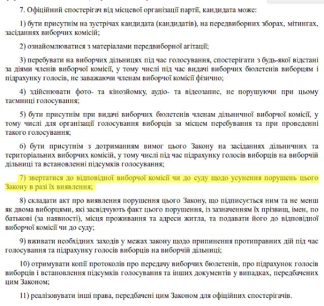 Права офіційного спостерігача від місцевої організації партії, кандидата