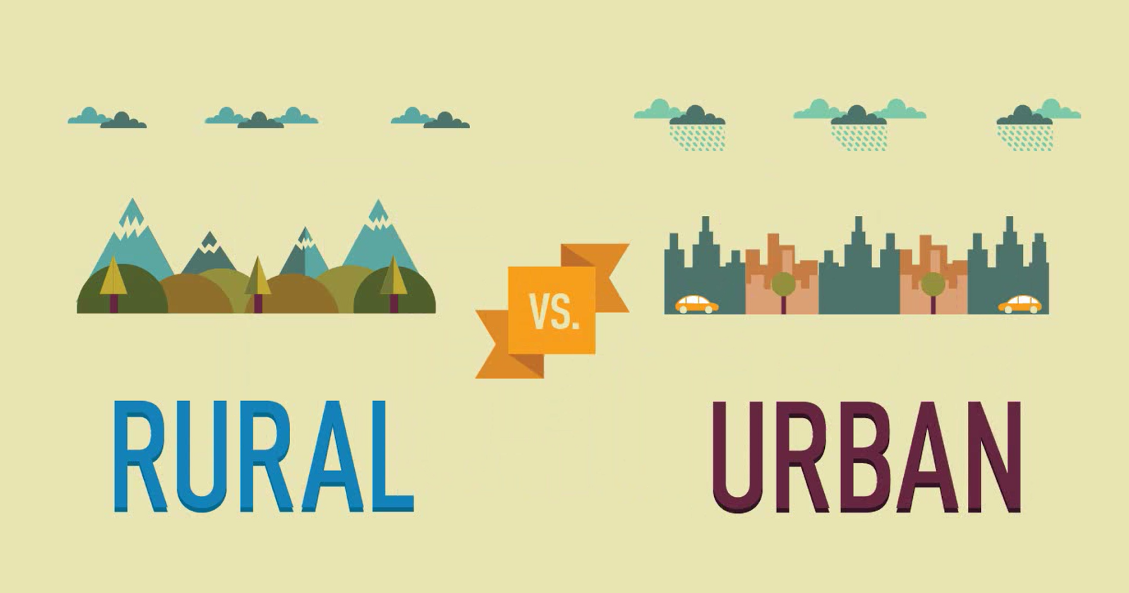 suburban vs urban life Difference difference between rural and suburban urban rban', 'suburban', and 'rural' college what are some differences between rural, suburban, urban urban.
