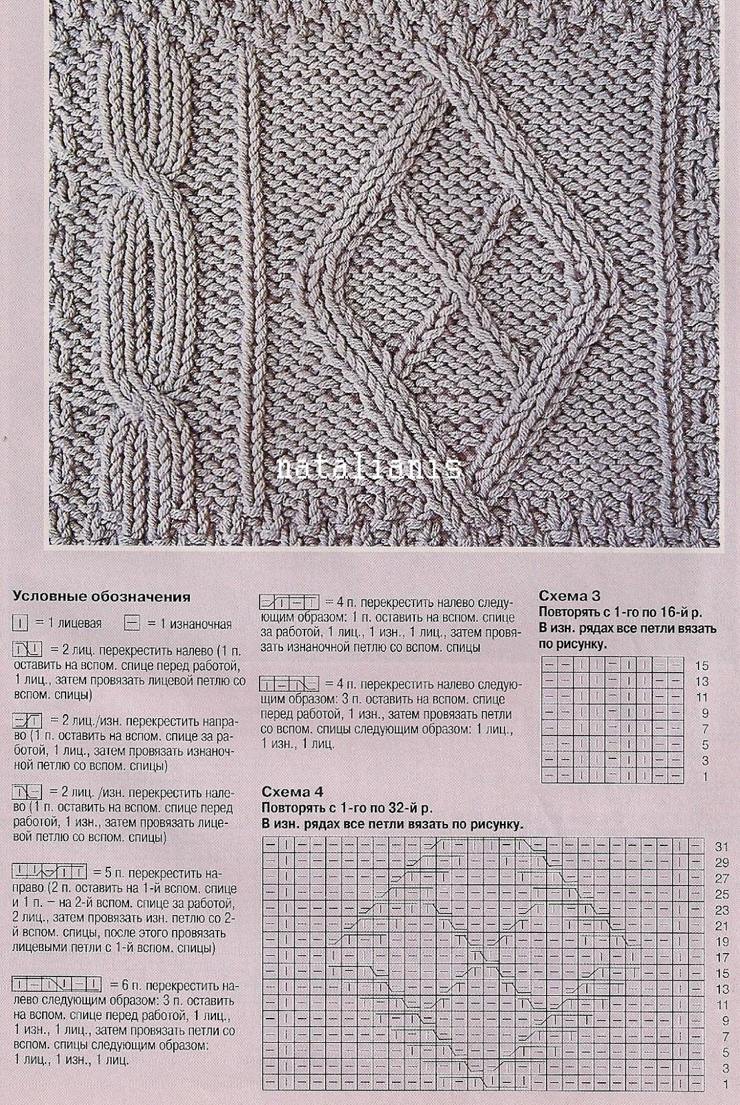 Условные обозначения в вязании спицами узоры косы 47