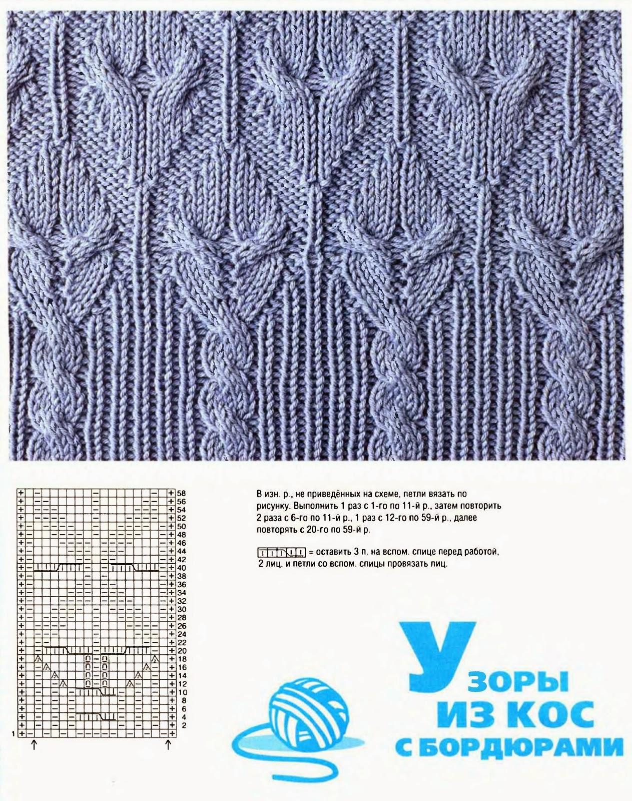 Фото всех узоров вязания на спицах
