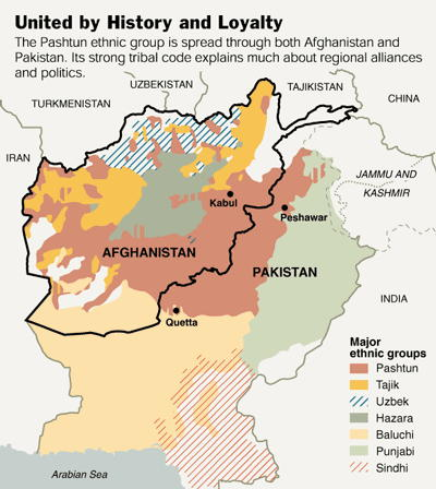 pashtuns in afghanistan and pakistan relationship