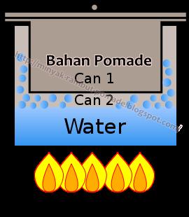 cara doubleboiler