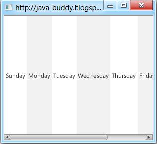 Set JavaFX ListView orientation in horizontal