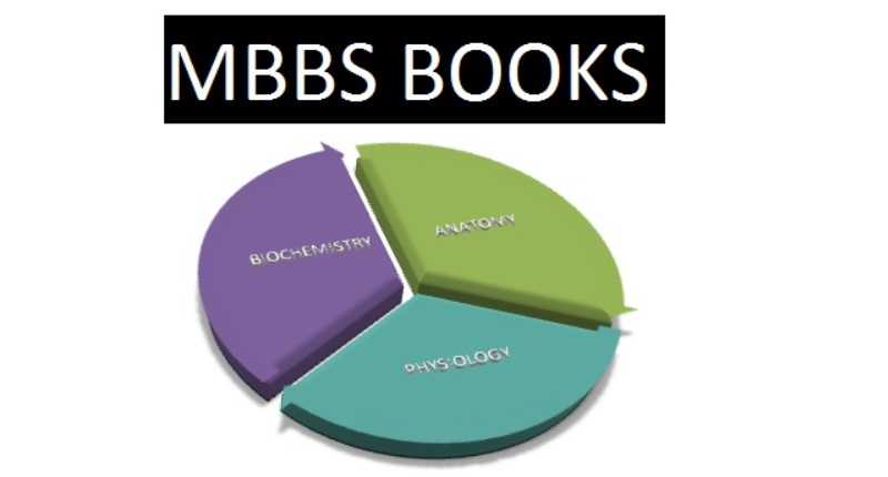 MBBS BHAI: MBBS BOOKS AND SYLLABUS | FIRST YEAR