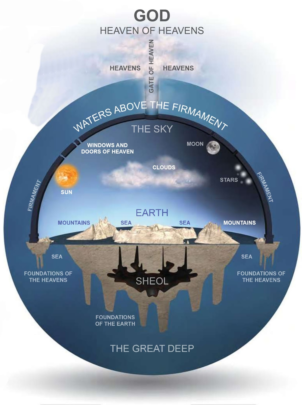 Bible made simple the flat earth movement is it for real the flat earth movement is it for real gumiabroncs Image collections