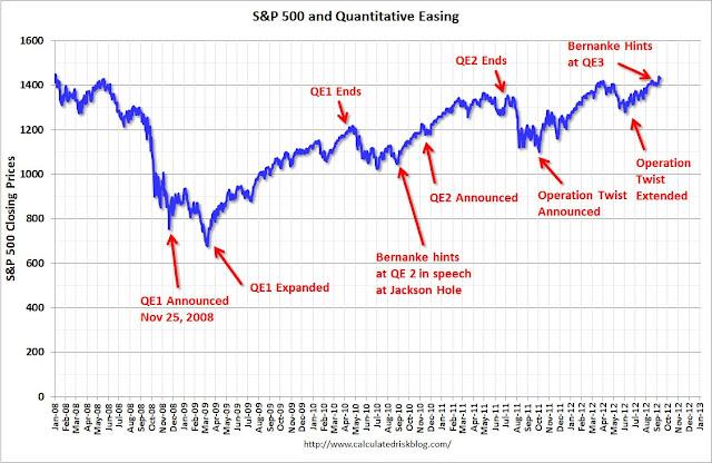 QE Timeline