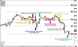 Cara menghitung margin trading forex
